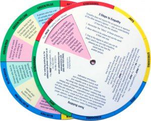 PACE Palette Color Wheel